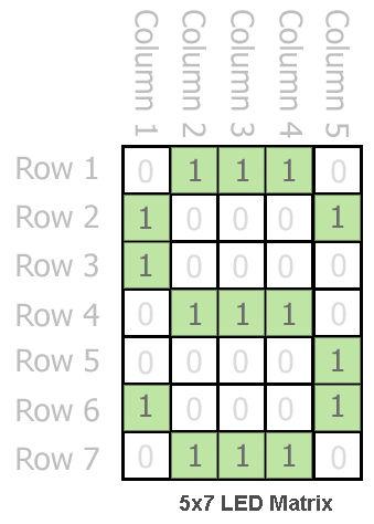 Tùy chọn nhị phân là kidalova