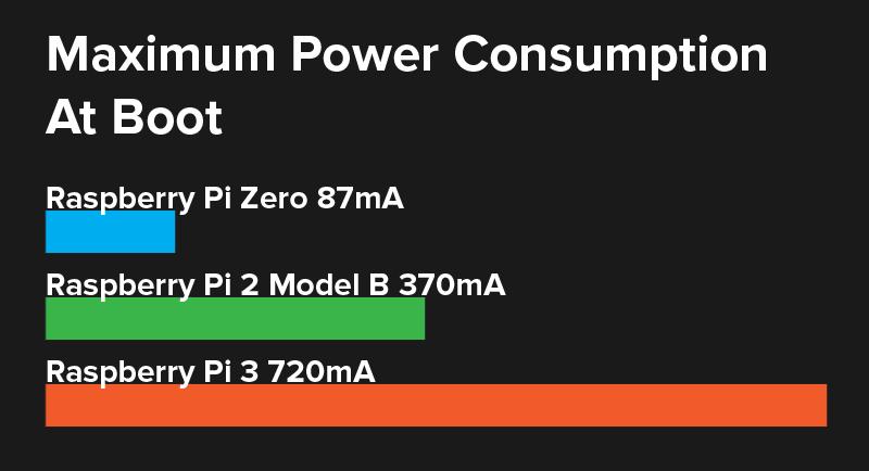 powercon1
